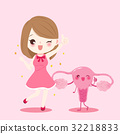 happy uterus vector 32218833
