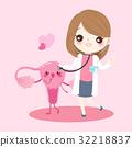 cartoon uterus with doctor 32218837