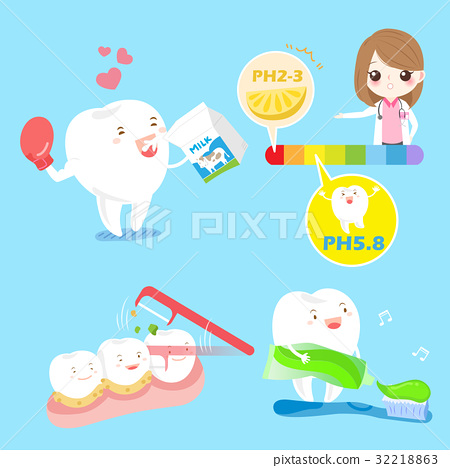 Cartoon teeth with ph value 32218863