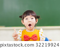 little girl think out a good ideas 32219924