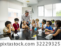 Kindergarten Students Learning in Science Experiment Laboratory Class 32229325