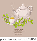 cup of marjoram tea and teapot 32229851