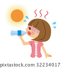 hydration, heatstroke, heatstroke prevention 32234017