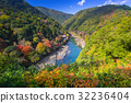 Autumn at Arashiyama view point and Hozu river 32236404