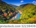 Autumn at Arashiyama view point and Hozu river 32236406