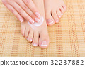 Skincare 32237882