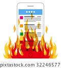 智能手机SNS着火了 32246577