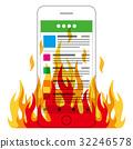 智能手机SNS着火了 32246578
