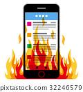 智能手机SNS着火了 32246579