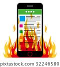 智能手机SNS着火了 32246580