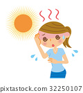heatstroke, sunstroke, female 32250107