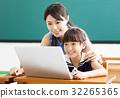 教室 教育 學習 32265365
