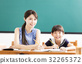 young Teacher helping child with writing lesson. 32265372