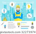 专业 电工 工人 32273974