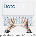 成人 建議 手臂 32300576