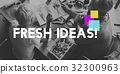 Fresh Ideas Vision Mindset Wisdom Thinking 32300963