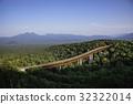 landscape, scenery, scenic 32322014