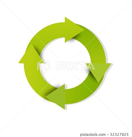 Green Arrow Circle Recycling Icon Environmental 32327825