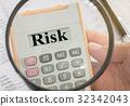 risk assessment 32342043