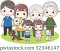 family, household, three 32346147