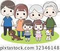 family, household, three 32346148