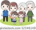 family, household, three 32346149