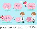 大脑 头脑 卡通 32363359