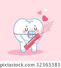 interdental brushes lover 32363383