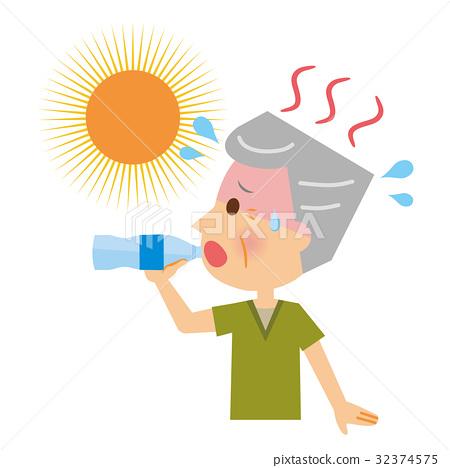 保湿 中暑 年长 32374575