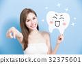 亚洲 亚洲人 脸部 32375601