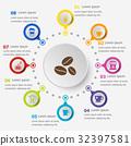 Infographic template with coffee icons 32397581