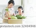 父母和孩子的蔬菜 32404946