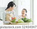 Parent and child vegetables 32404947