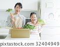 Parent and child vegetables 32404949