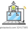 notebook, using, laptop 32417365