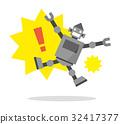 機器人系列 32417377