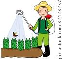 農藥噴灑 32423257