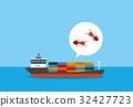 集裝箱船 螞蟻 矢量 32427723