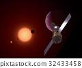 太空望遠鏡4 32433458