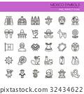 Mexico Symbols  32434622