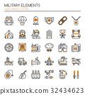 Military Elements 32434623