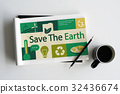 Environment Responsible Green Global Ecology 32436674
