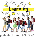 School Institute Study Learning Concept 32439526