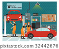 Car service and repair center or garage. 32442676