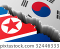 Crack North and South Korea 32446333