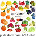 Fruits  Berries Composition Background Poster  32449041
