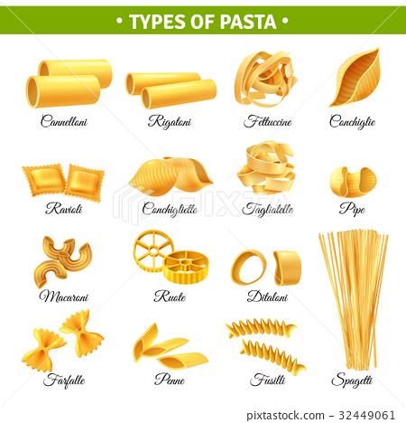 Pasta Types Infographics 32449061