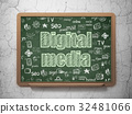 advertising concept media 32481066
