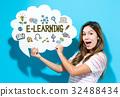 電子學習 線上學習 數位學習 32488434