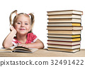 school, book, child 32491422